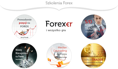 Strategia gry forex